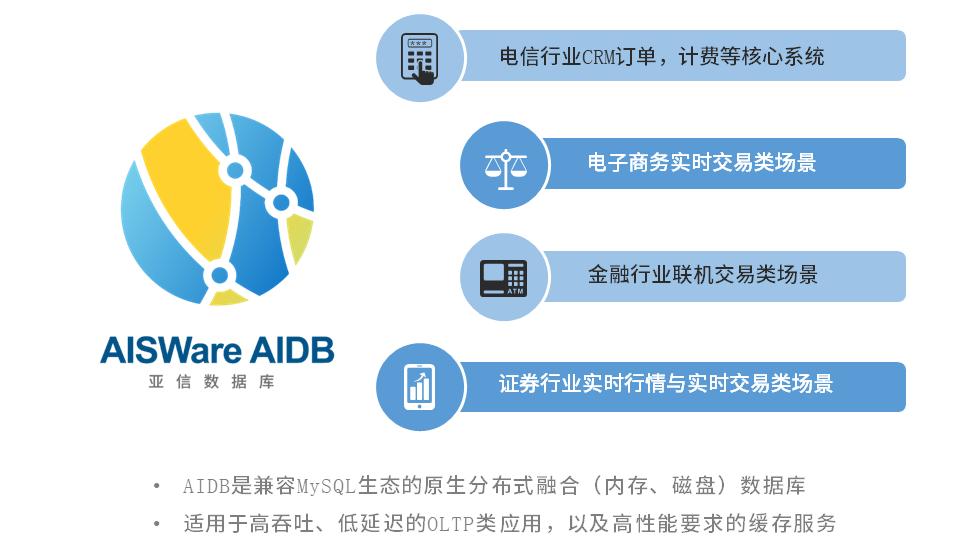 AIDB行业应用   2.PNG